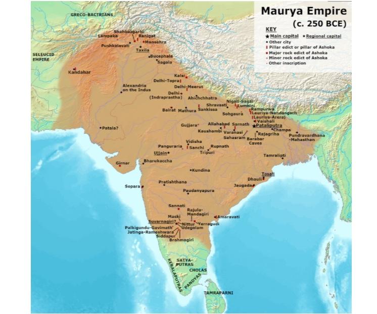 Glimpses of Economic Prosperity of Ancient India